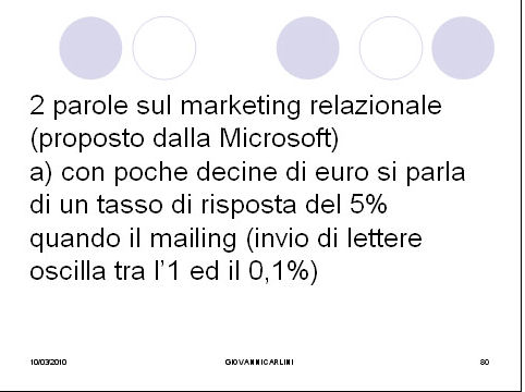 MMarketing6