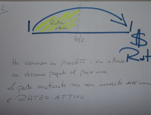 Ratei e risconti da collocare nel bilancio. Prof Carlini
