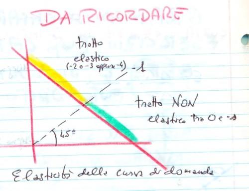 Elasticità incrociata cosa ce ne importa? Prof Carlini