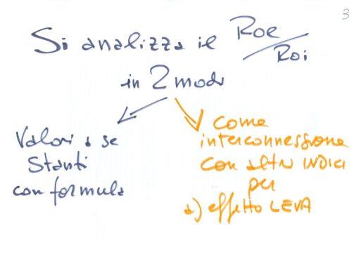 In sintesi sul ROE ed effetto leva. Prof Carlini