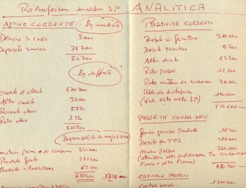 Redazione del bilancio con dati a scelta/5 Prof. Carlini