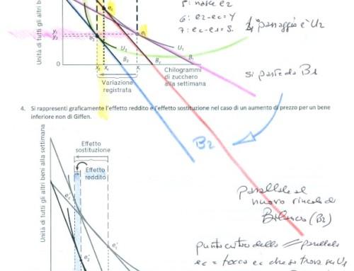 Beni normali e inferiori spiegati graficamente. Prof Carlini