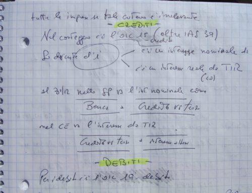 Riclassificato del CE. Appunti del prof. Carlini