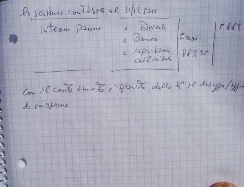 Costo ammortizzato. Teoria prassi e critica/1. Prof. Carlini