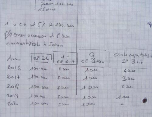 Inutilità del costo ammortizzato5. Prof Carlini