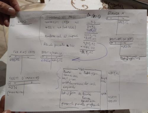 Costi di impianto e registrazione contabile. Prof Carlini
