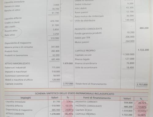 Riclassificazione del bilancio. Concetti. Prof Carlini