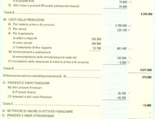 B11 nel conto economico civilistico e riclassificato. Prof Carlini