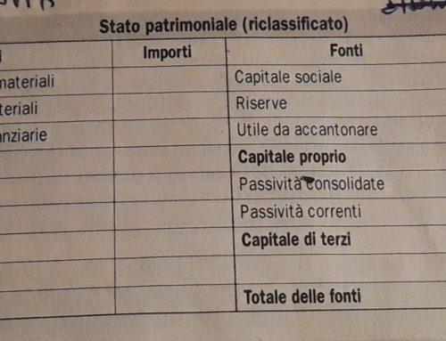 Leva finanziaria concetto acido da capire. Prof Carlini