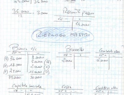 La situazione contabile bilanciante. Prof Carlini