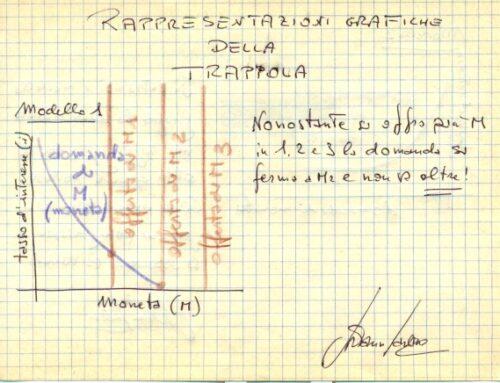 Monti con austerità Draghi con inflazione. Prof Carlini