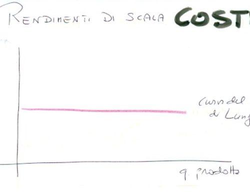 Rendimenti marginali. Prof Carlini. Formulario 6