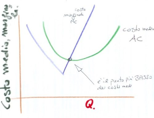 Contabilità analitica a costi pieni. Appunti Prof Carlini