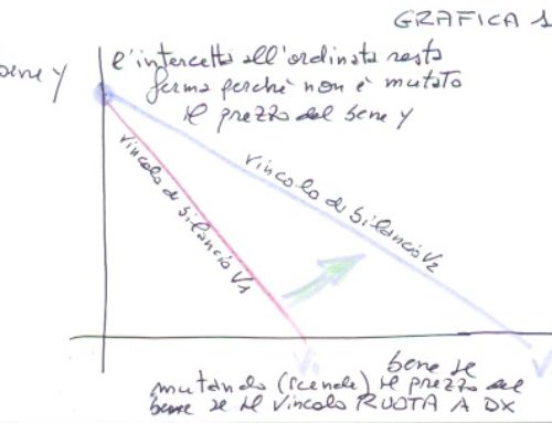 Formulario 5 di micro. Prof Carlini