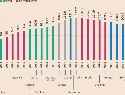 Fallimento della Repubblica Italiana. Prof Carlini