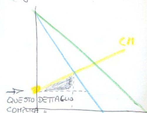Oligopolio tortura/1 Studi del prof Carlini