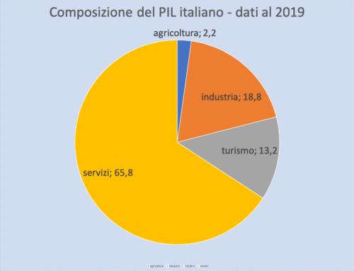 Illusione italiana sui miliardi della Ue anzichè produrre!