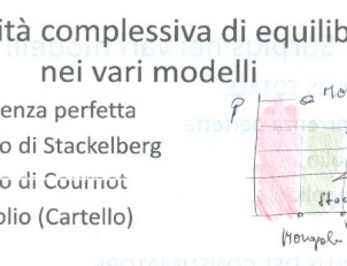Oligopolio calcolo delle curve di reazione. Prof Carlini