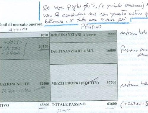 Finanza aziendale e falsificazione bilancio 2. Prof Carlini