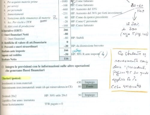 VAN e TIR loro correlazione. Prof Carlini