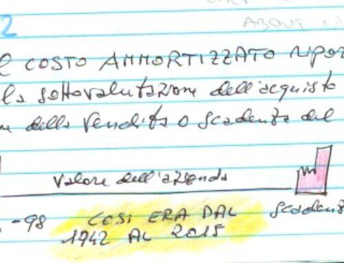 Inutilità del costo ammortizzato2 Prof Carlini
