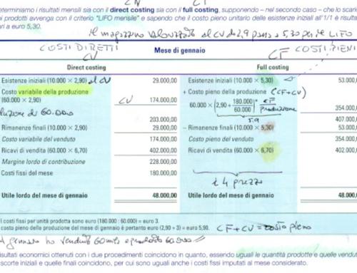 Capitale proprio e capitale sociale. Prof Carlini