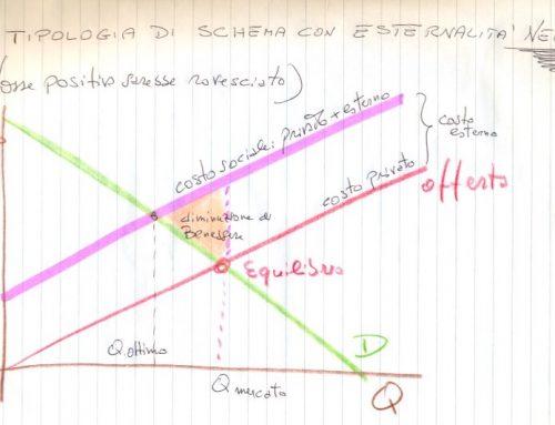 Esternalità 6 conteggi complessi 2° parte. Prof Carlini
