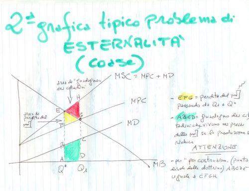 Esternalità 5. Conteggi complessi. 1° parte. Prof Carlini