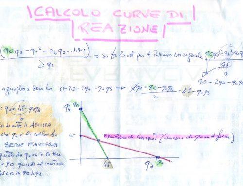 Oligopolio e punto di Cournot. Prof Carlini