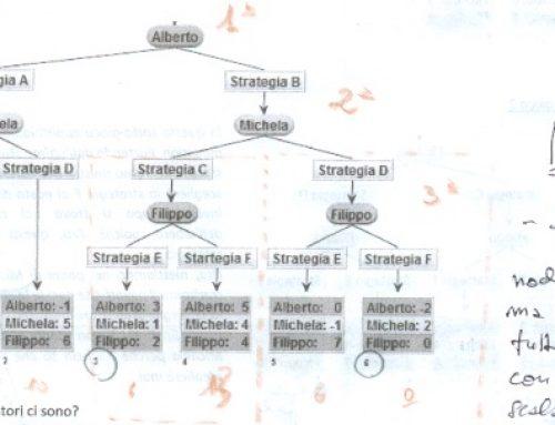 Teoria dei giochi rami e nodi 4. Prof Carlini